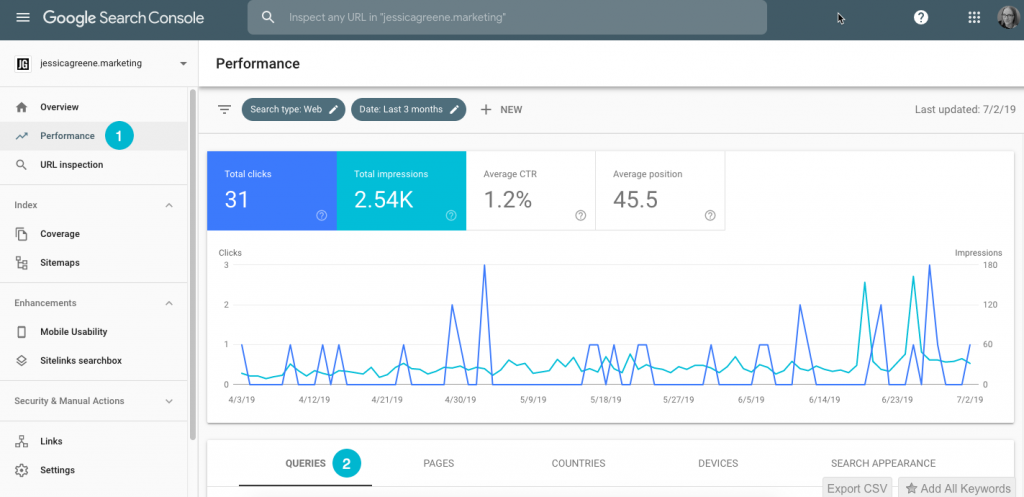 An Simple Means To Improve Your Search Rankings With Google Search Console