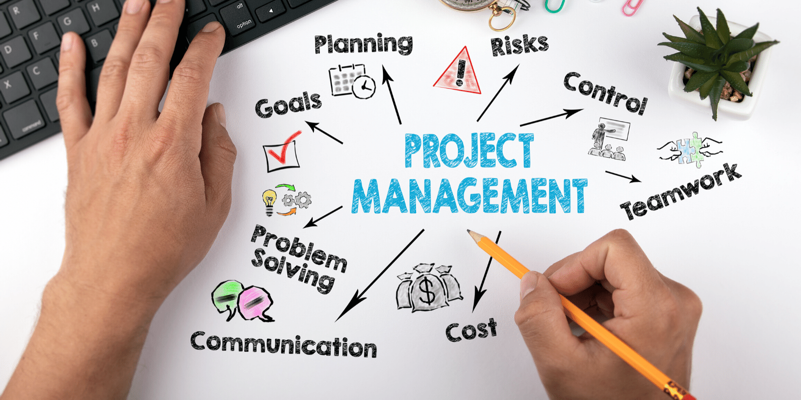 Why Your Project Management Sucks - Project Management